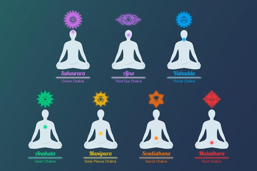 How You will be Master of Kundalini Chakra Healing?