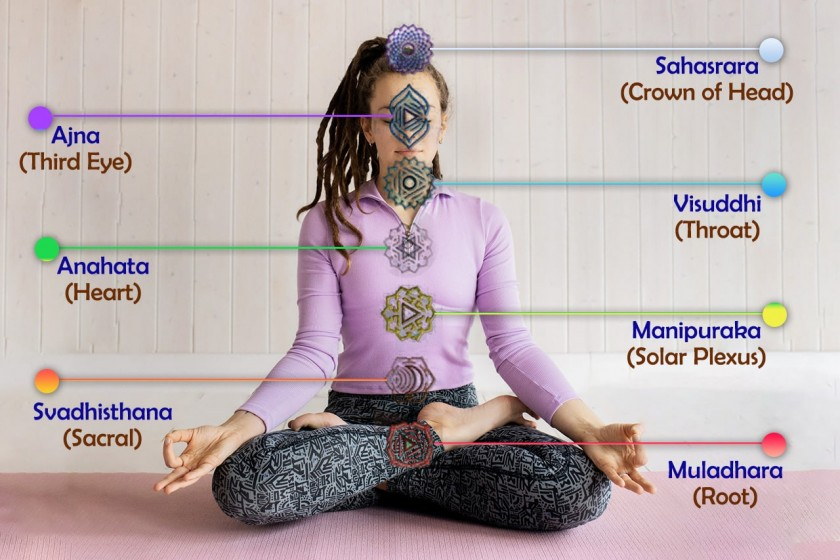 Know the 7 Chakras to Awaken Supreme Consciousness